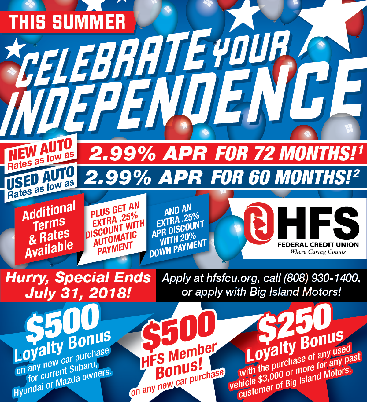 Celebrate Your Independance