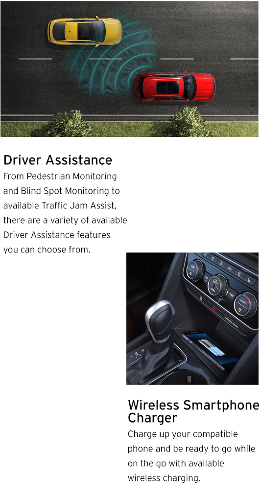Technology Drive Assist Smartphone