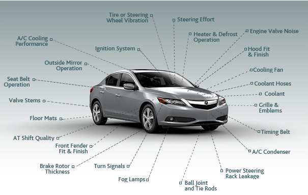 Acura Certified Pre Owned >> Acura Certification Process Curry Acura