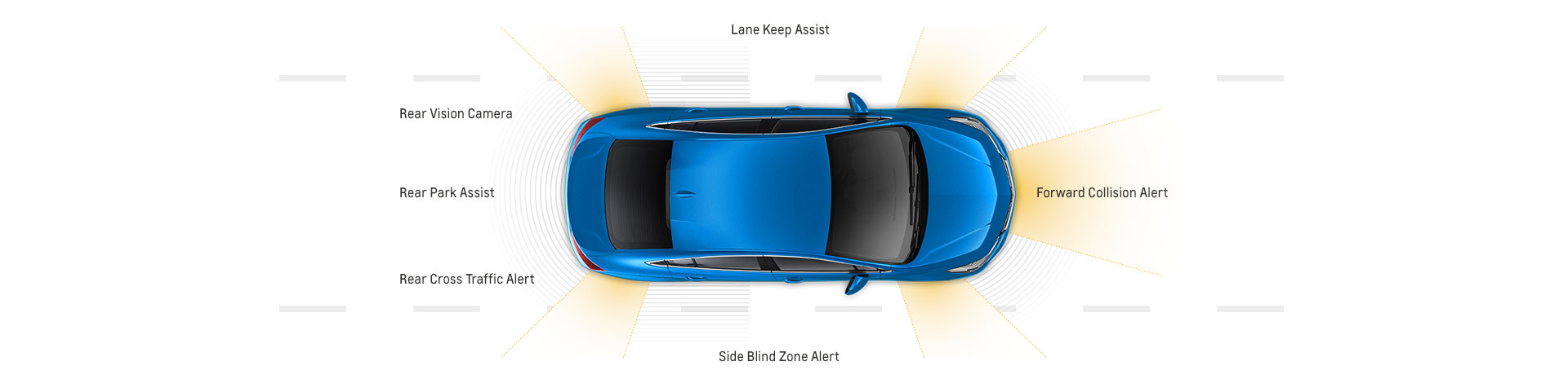 A top-down view of a blue 2017 Chevy Cruze with simulated safety features on all sides.