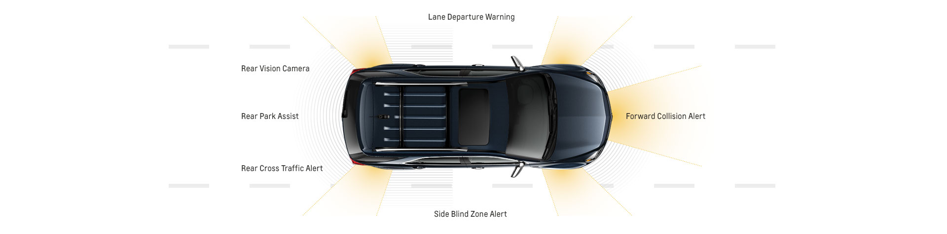 A top-down view of a dark blue 2017 Chevy Equinox with simulated safety features on all sides.