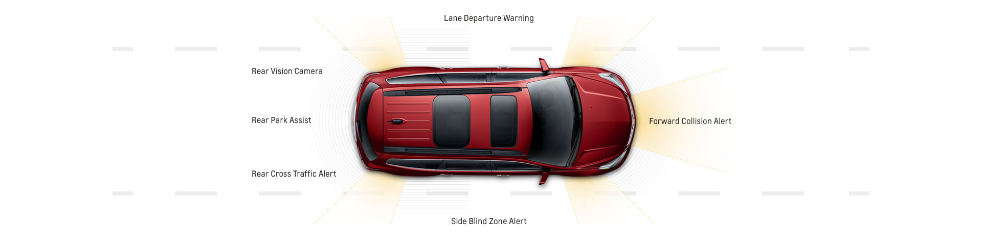 A top-down view of a red 2017 Chevy Traverse showing simulated safety features in all directions.