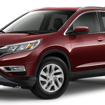 Best Compact SUV for Families