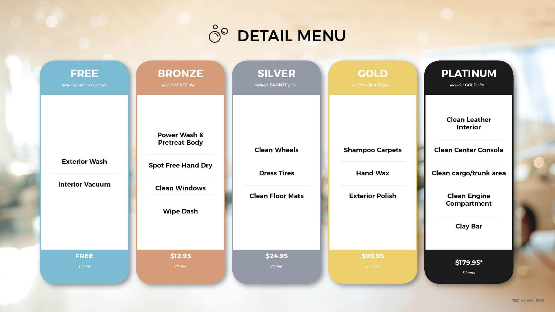 detail menu
