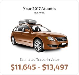 Online Shopper Trade-in estimate