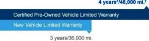 HCPV Limited Warranty Non Powertrain Coverage - Honda of Lincoln