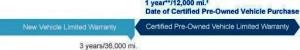 HCPV  Limited Warranty Non-Powertrain Coverage  Warranty Has Expired - Honda of Lincoln