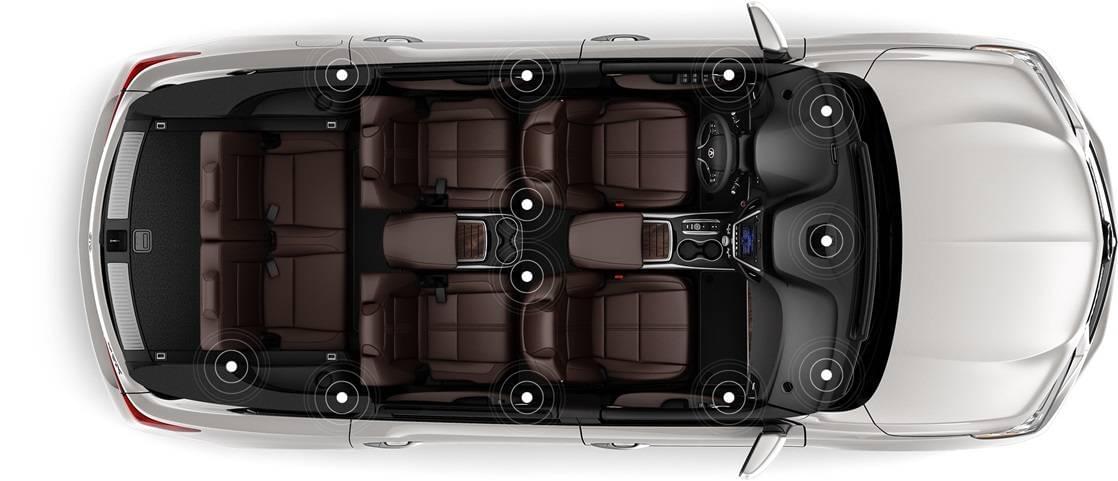2017 Acura MDX Overhead