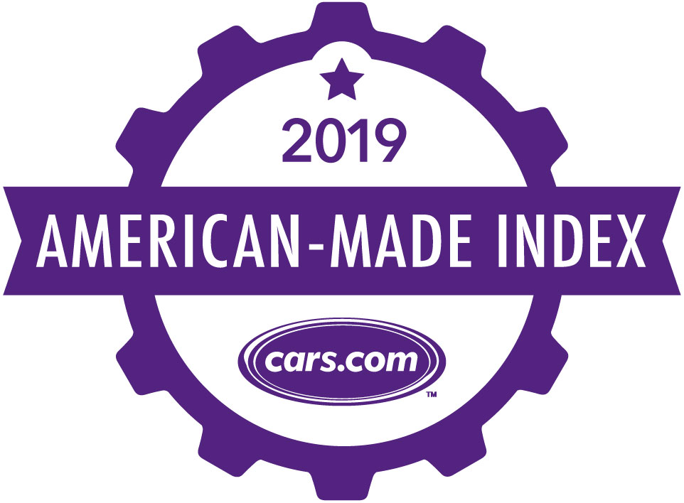 Cars.com American-Made Index