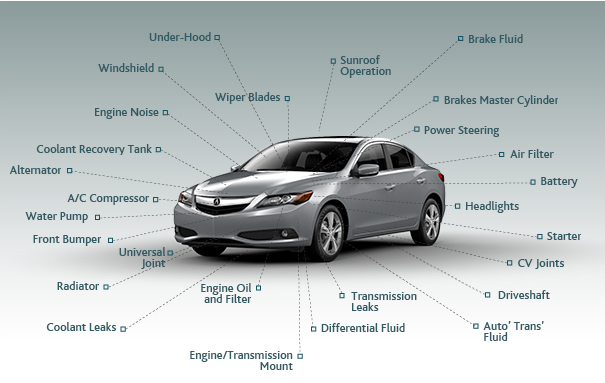 Acura CPO Inspection Process
