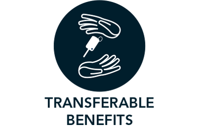 Transferable Warranty