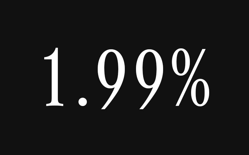 1.99%