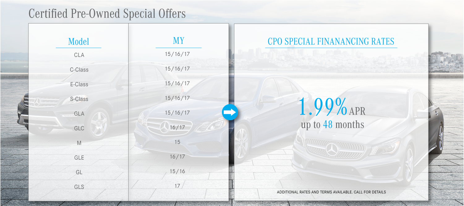 Certified Pre-Owned National Offers