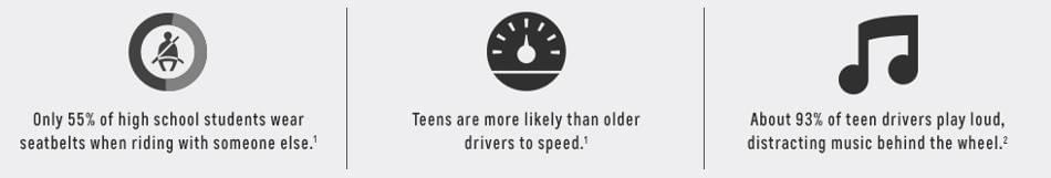 Teen Driver Tech