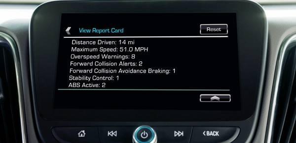 Safe Driving Habits