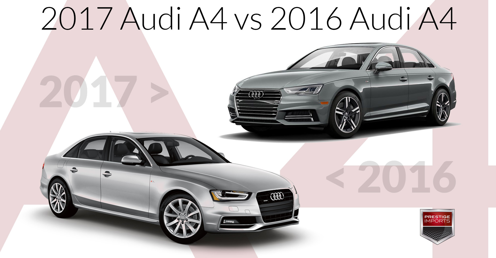 2017 audi a4 vs 2016 audi a4 an insider 39 s perspective. Black Bedroom Furniture Sets. Home Design Ideas