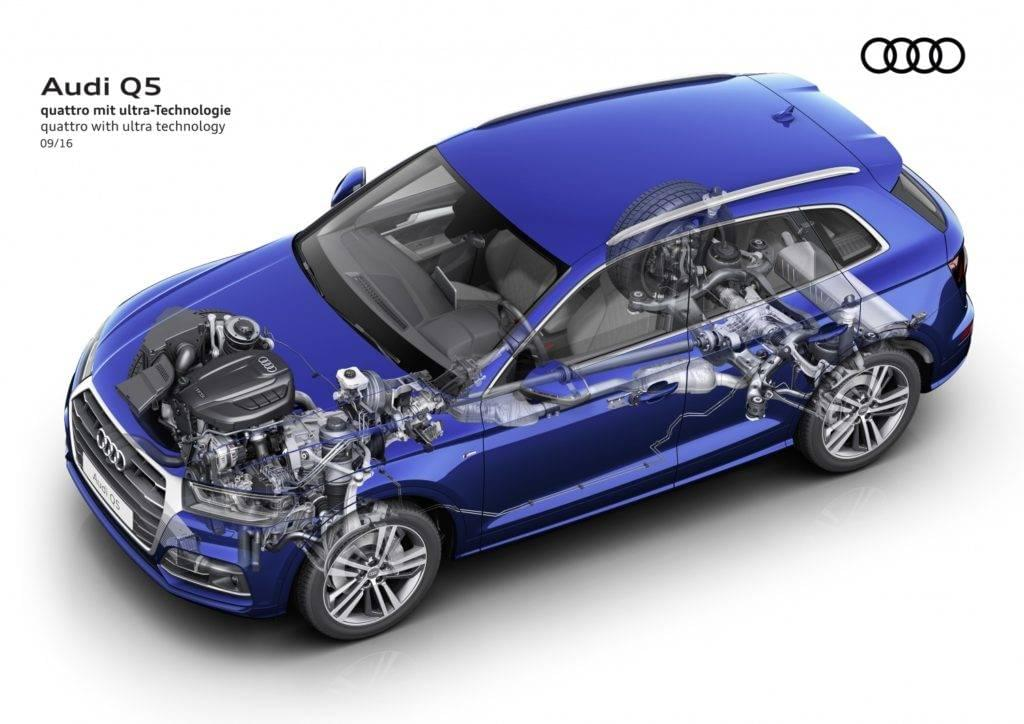 2018 Audi Q5 - Drivetrain -European model