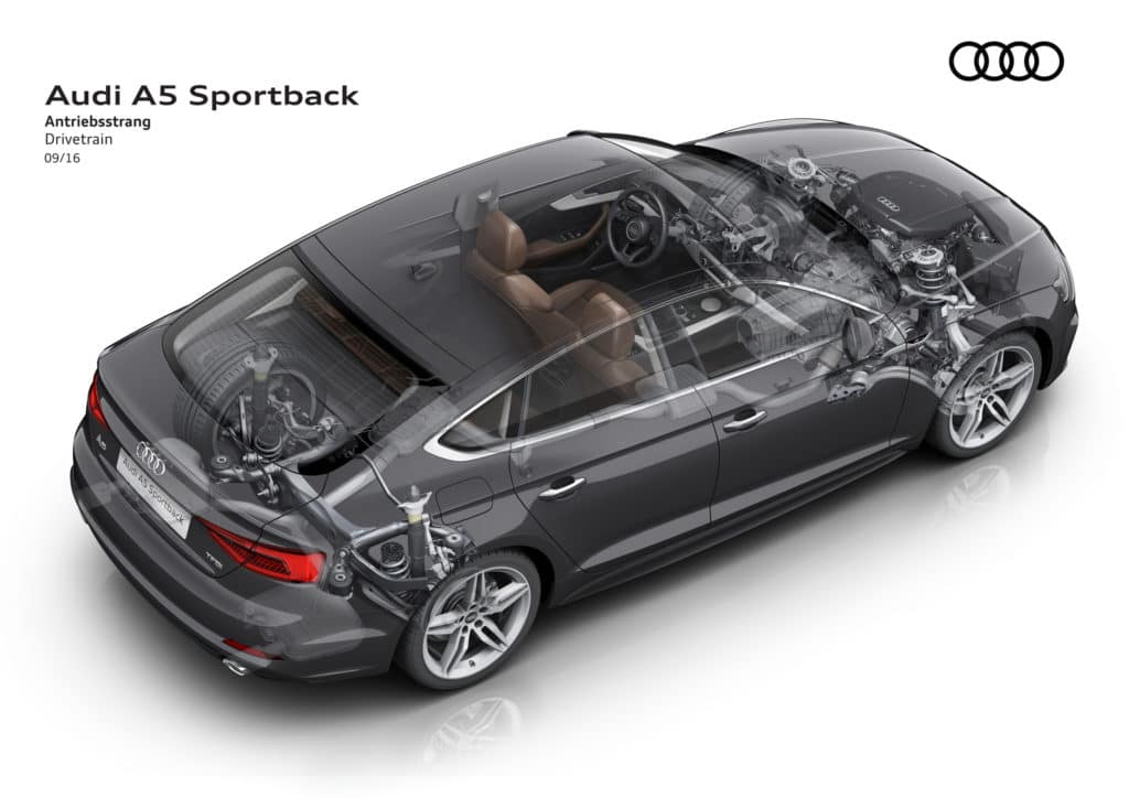 "Illustration of the Audi A5 Sportback's drivetrain. Used to illustrate the article, ""The Top 9 Reasons to Buy an Audi Sedan""."