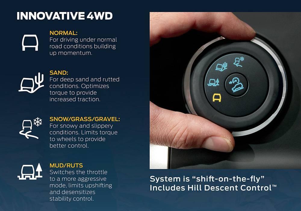 Innovative 4WD