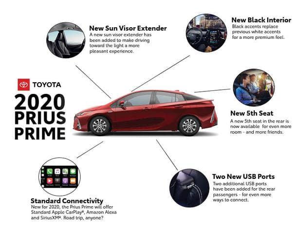 2020 Toyota Prius Prime A Solution To Rising Gas Prices Toyota