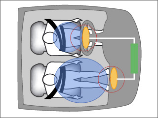 Advanced dual stage airbags on the 2014 Honda CR-V